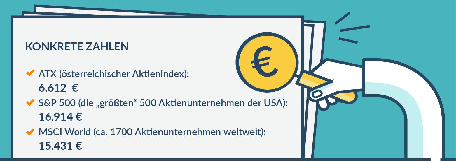 Beste Zertifikat Prämien Vorlage Ideen - Entry Level Resume Vorlagen ...