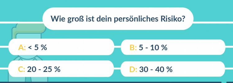 Berufsunfähigkeitsversicherung Österreich Risiko