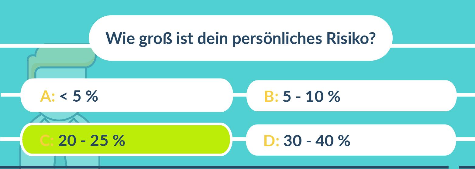 Berufsunfähigkeitsversicherung Österreich Risiko 20-25%