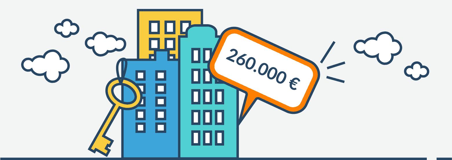 Kaufpreis Eigentumswohnung
