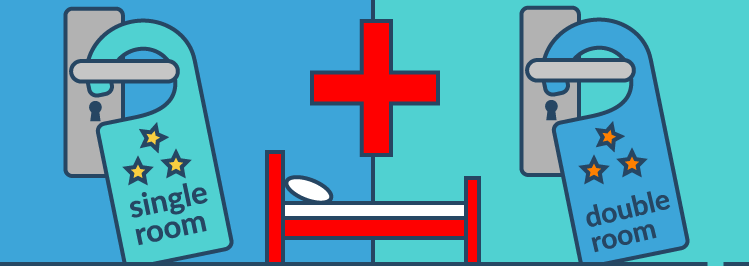Darstellung EInbett oder Zweibett