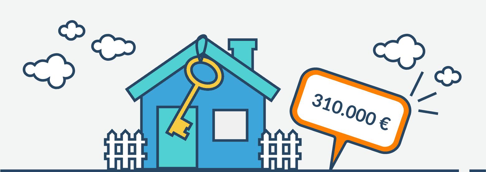 Kaufpreis Haus