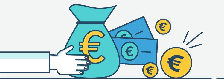 Kosten der Finanzierung