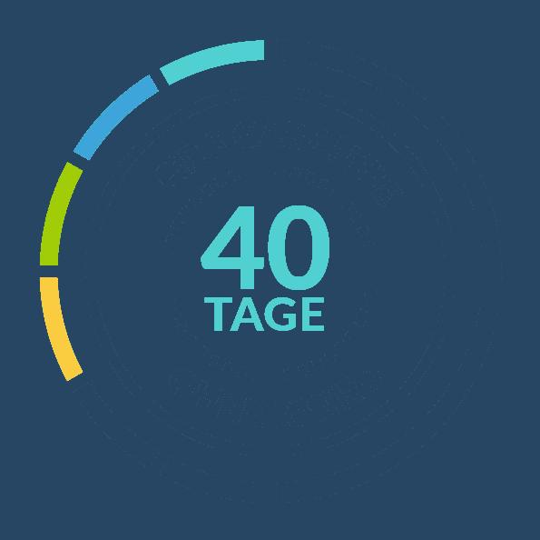 Fips Garantie Badge: 40 Tage ohne Risiko