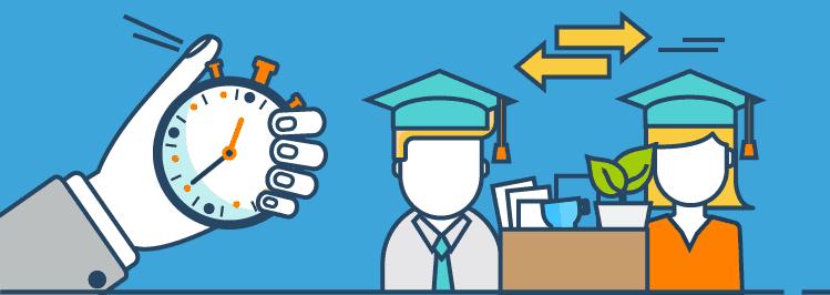 Wie lange sind und planen Uni- und FH-AbsolventInnen in ihrer ersten Stelle tätig zu sein