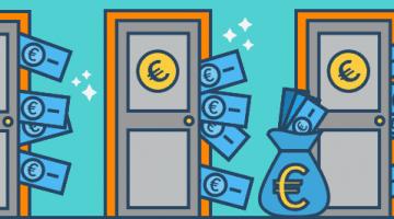Essenzielle Finanzkonzepte und Ideen