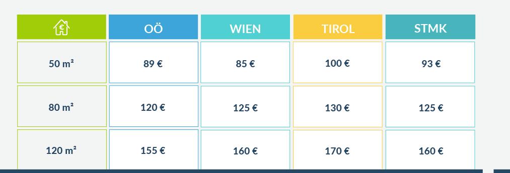 Kostentabelle Haushaltsversicherung-01